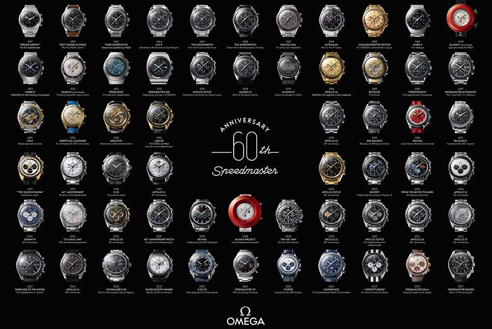 60 Years of Speedmaster